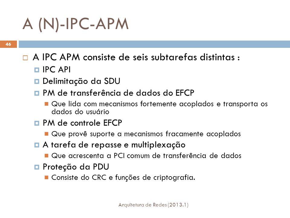 A (N)-IPC-APM Arquitetura de Redes (2013.1) 46  A IPC APM consiste de seis subtarefas distintas :  IPC API  Delimitação da SDU  PM de transferência de dados do EFCP Que lida com mecanismos fortemente acoplados e transporta os dados do usuário  PM de controle EFCP Que provê suporte a mecanismos fracamente acoplados  A tarefa de repasse e multiplexação Que acrescenta a PCI comum de transferência de dados  Proteção da PDU Consiste do CRC e funções de criptografia.