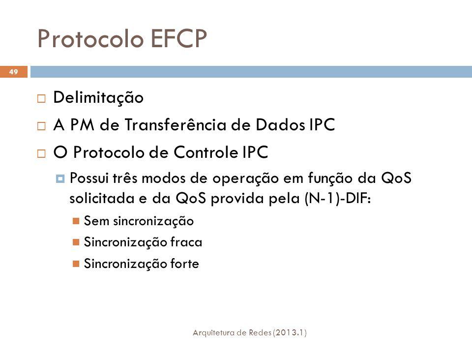 Protocolo EFCP Arquitetura de Redes (2013.1) 49  Delimitação  A PM de Transferência de Dados IPC  O Protocolo de Controle IPC  Possui três modos de operação em função da QoS solicitada e da QoS provida pela (N-1)-DIF: Sem sincronização Sincronização fraca Sincronização forte