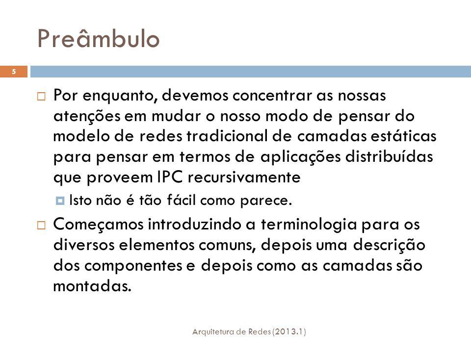 Estrutura Básica 6 Arquitetura de Redes (2013.1)