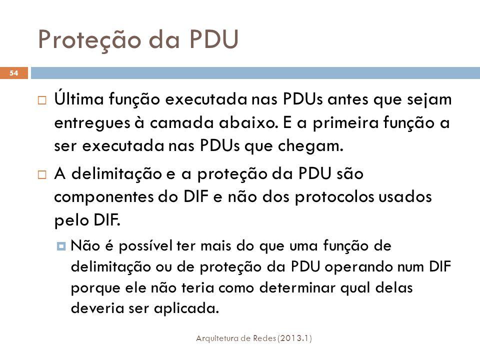 Proteção da PDU Arquitetura de Redes (2013.1) 54  Última função executada nas PDUs antes que sejam entregues à camada abaixo.