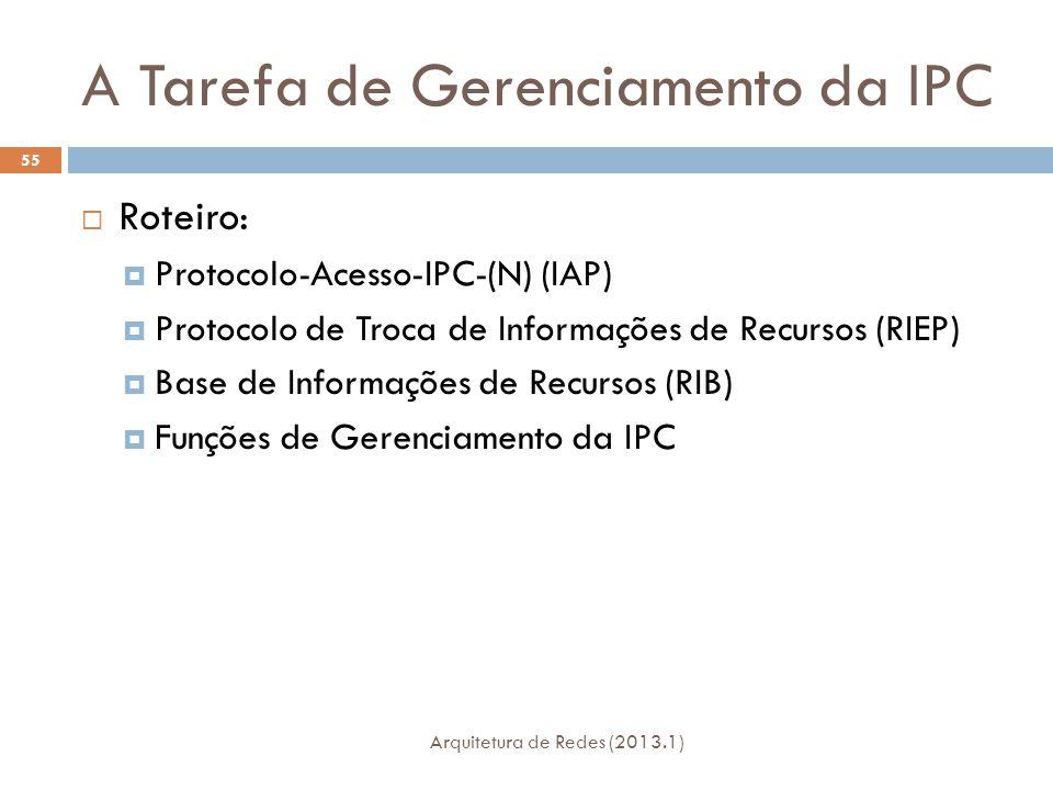 A Tarefa de Gerenciamento da IPC Arquitetura de Redes (2013.1) 55  Roteiro:  Protocolo-Acesso-IPC-(N) (IAP)  Protocolo de Troca de Informações de Recursos (RIEP)  Base de Informações de Recursos (RIB)  Funções de Gerenciamento da IPC