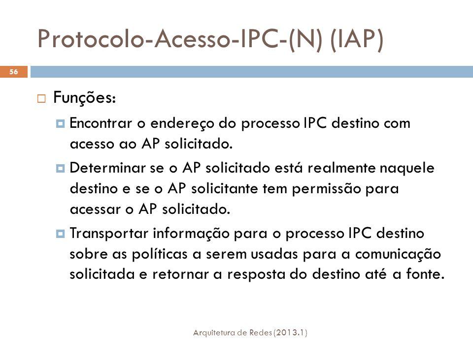 Protocolo-Acesso-IPC-(N) (IAP) Arquitetura de Redes (2013.1) 56  Funções:  Encontrar o endereço do processo IPC destino com acesso ao AP solicitado.