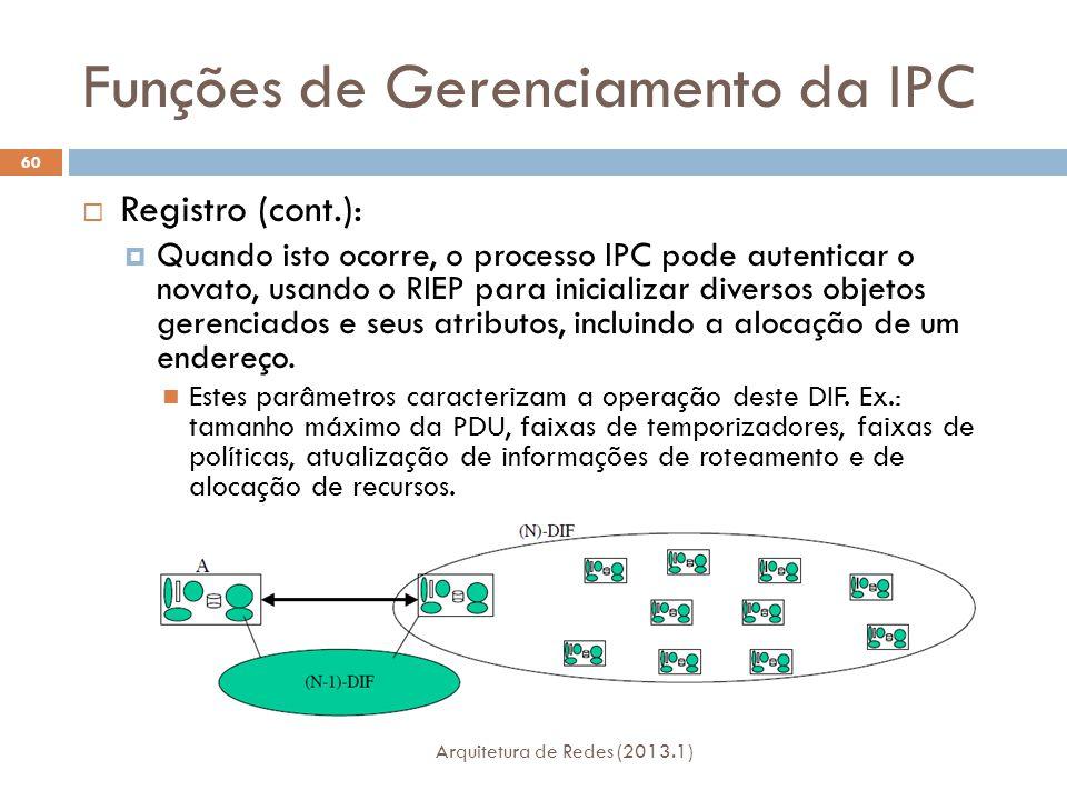 Funções de Gerenciamento da IPC Arquitetura de Redes (2013.1) 60  Registro (cont.):  Quando isto ocorre, o processo IPC pode autenticar o novato, usando o RIEP para inicializar diversos objetos gerenciados e seus atributos, incluindo a alocação de um endereço.