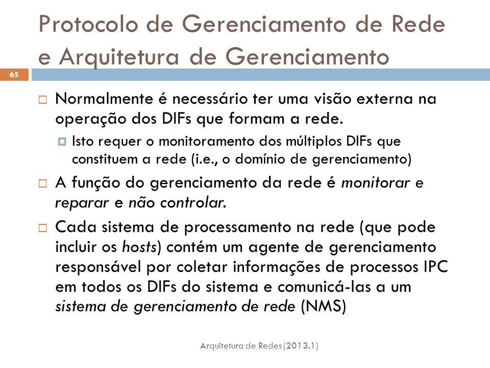 Protocolo de Gerenciamento de Rede e Arquitetura de Gerenciamento Arquitetura de Redes (2013.1) 65  Normalmente é necessário ter uma visão externa na operação dos DIFs que formam a rede.