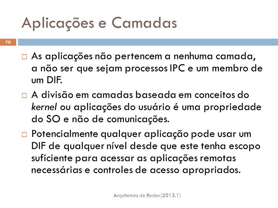 Aplicações e Camadas Arquitetura de Redes (2013.1) 70  As aplicações não pertencem a nenhuma camada, a não ser que sejam processos IPC e um membro de um DIF.