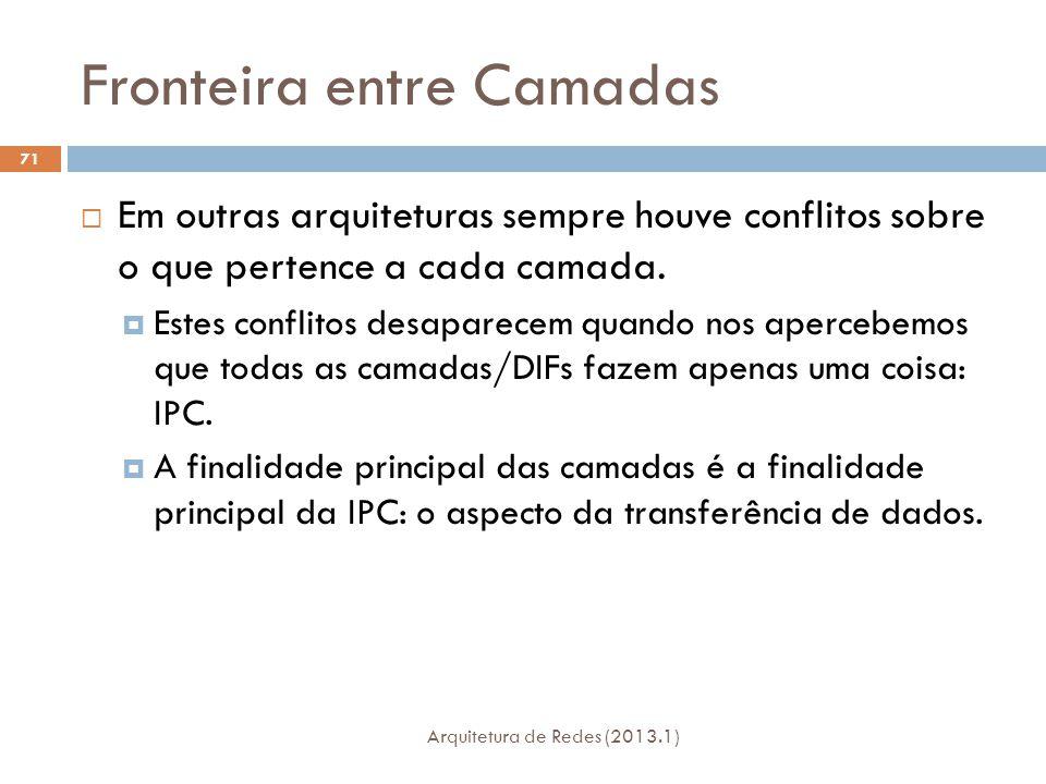 Fronteira entre Camadas Arquitetura de Redes (2013.1) 71  Em outras arquiteturas sempre houve conflitos sobre o que pertence a cada camada.