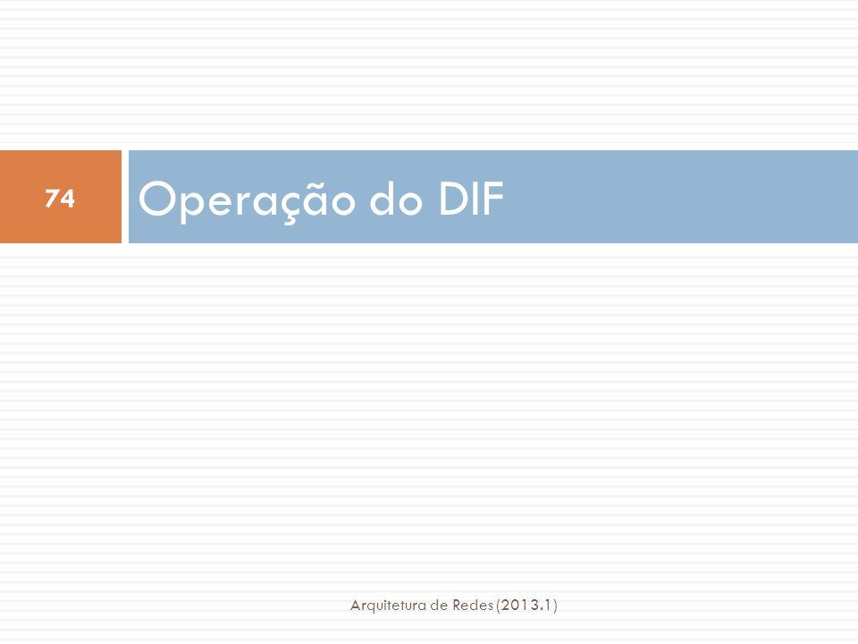 Operação do DIF 74 Arquitetura de Redes (2013.1)