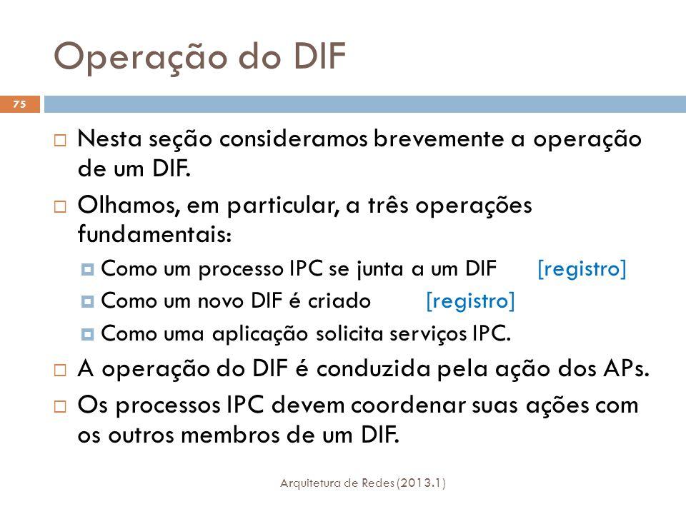 Operação do DIF Arquitetura de Redes (2013.1) 75  Nesta seção consideramos brevemente a operação de um DIF.