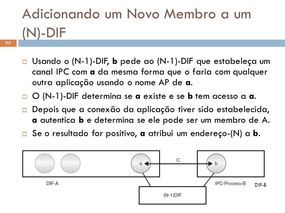 Adicionando um Novo Membro a um (N)-DIF Arquitetura de Redes (2013.1) 77  Usando o (N-1)-DIF, b pede ao (N-1)-DIF que estabeleça um canal IPC com a da mesma forma que o faria com qualquer outra aplicação usando o nome AP de a.