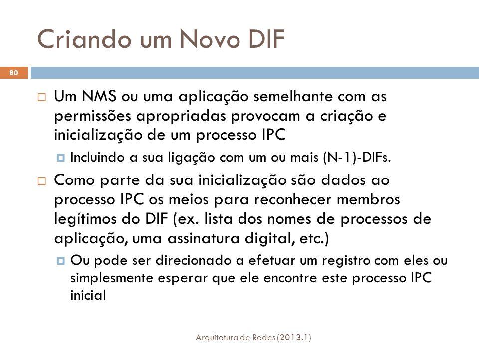 Criando um Novo DIF Arquitetura de Redes (2013.1) 80  Um NMS ou uma aplicação semelhante com as permissões apropriadas provocam a criação e inicialização de um processo IPC  Incluindo a sua ligação com um ou mais (N-1)-DIFs.