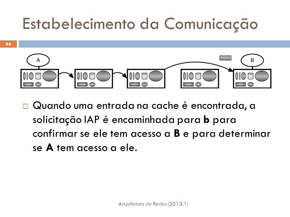 Estabelecimento da Comunicação Arquitetura de Redes (2013.1) 84  Quando uma entrada na cache é encontrada, a solicitação IAP é encaminhada para b para confirmar se ele tem acesso a B e para determinar se A tem acesso a ele.