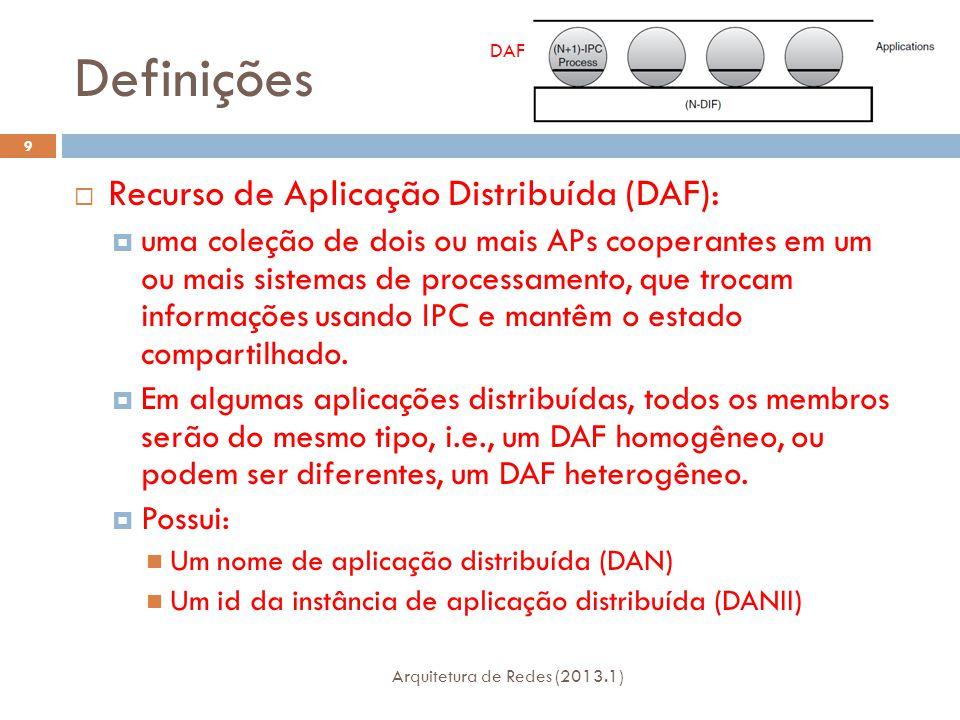 Estruturas Básicas e Seus Princípios Arquitetura de Redes (2013.1) 20  Um (N+1)-DIF com menor escopo deve envolver um subconjunto próprio dos sistemas de processamento (N)-DIF.