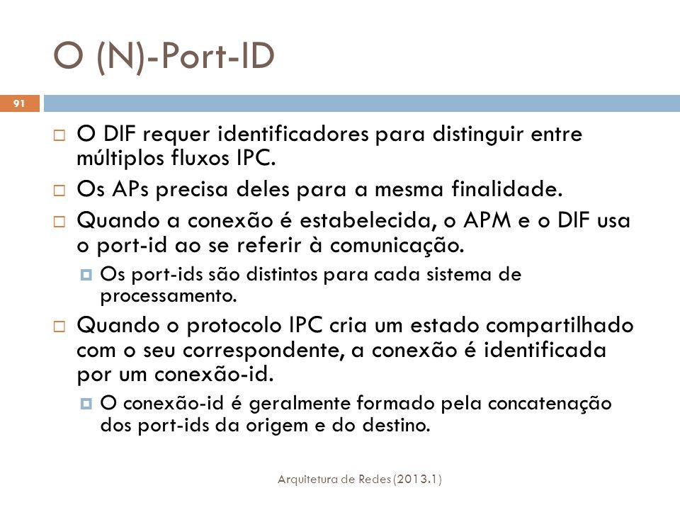 O (N)-Port-ID Arquitetura de Redes (2013.1) 91  O DIF requer identificadores para distinguir entre múltiplos fluxos IPC.