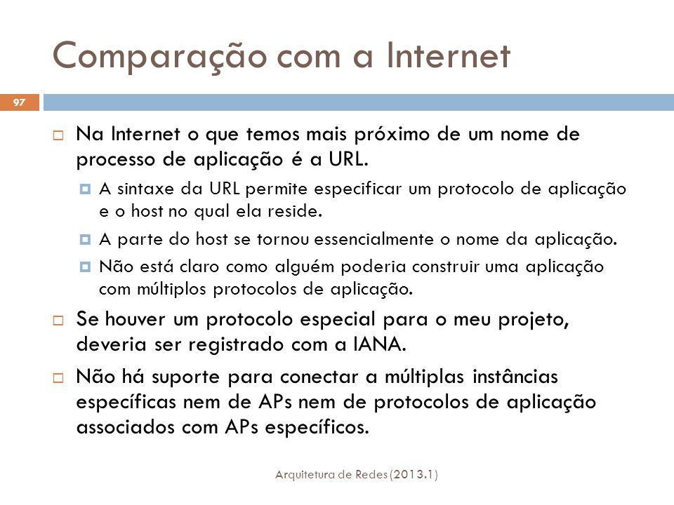 Comparação com a Internet Arquitetura de Redes (2013.1) 97  Na Internet o que temos mais próximo de um nome de processo de aplicação é a URL.