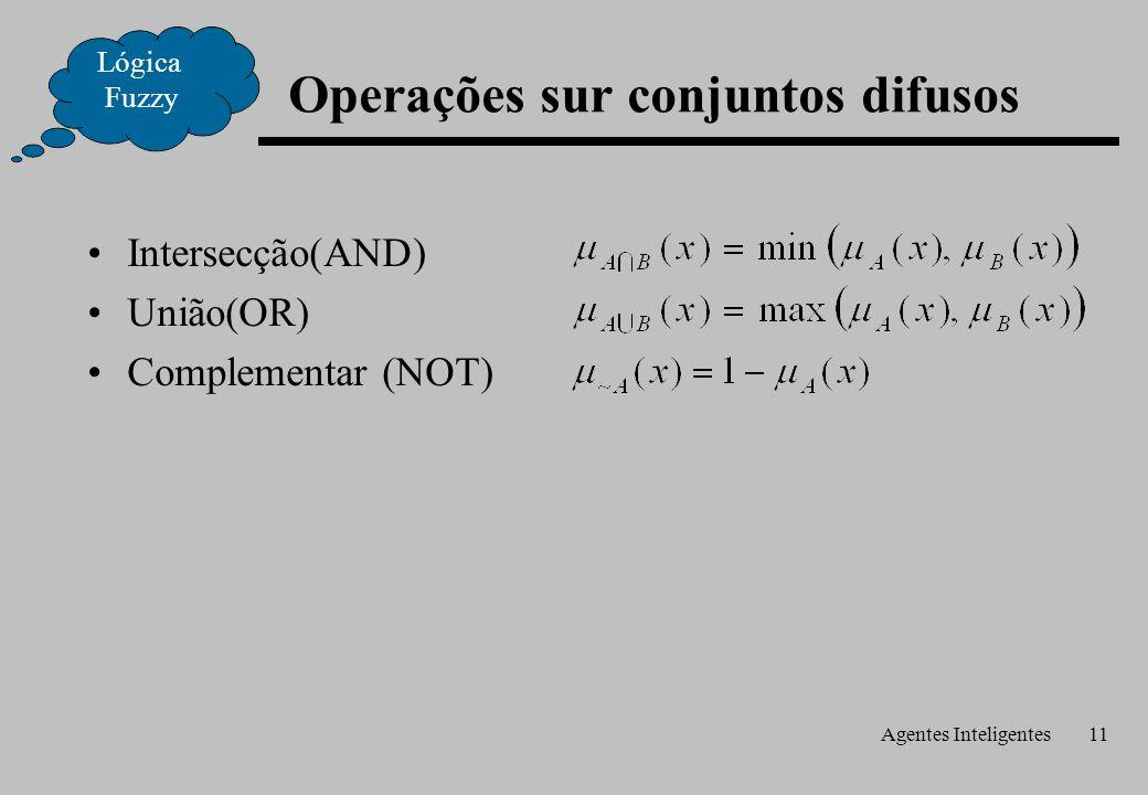 Agentes Inteligentes11 Intersecção(AND) União(OR) Complementar (NOT) Operações sur conjuntos difusos Lógica Fuzzy