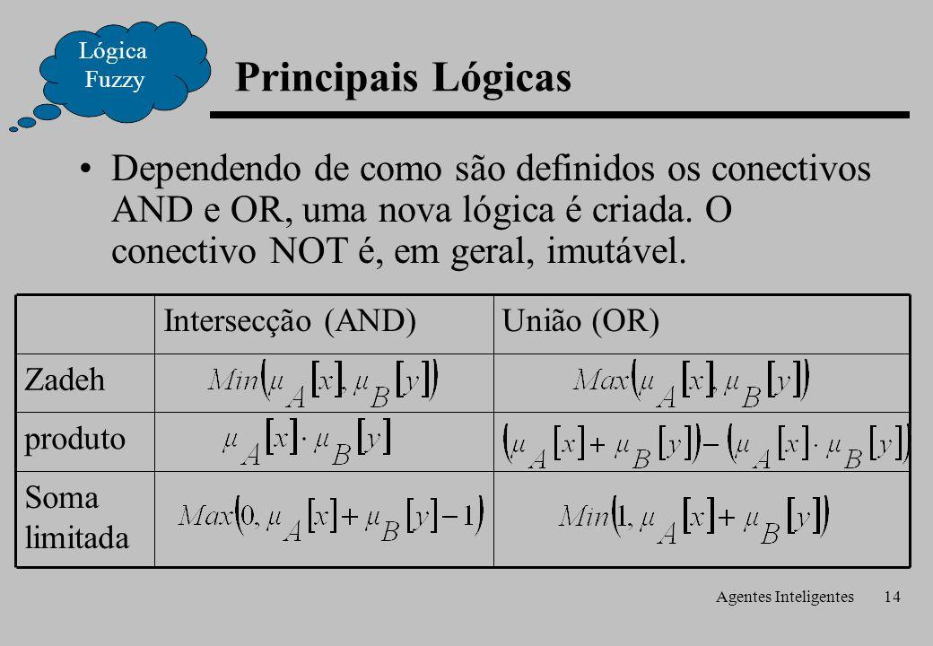 Agentes Inteligentes14 Principais Lógicas Lógica Fuzzy Soma limitada produto Zadeh União (OR)Intersecção (AND) Dependendo de como são definidos os conectivos AND e OR, uma nova lógica é criada.