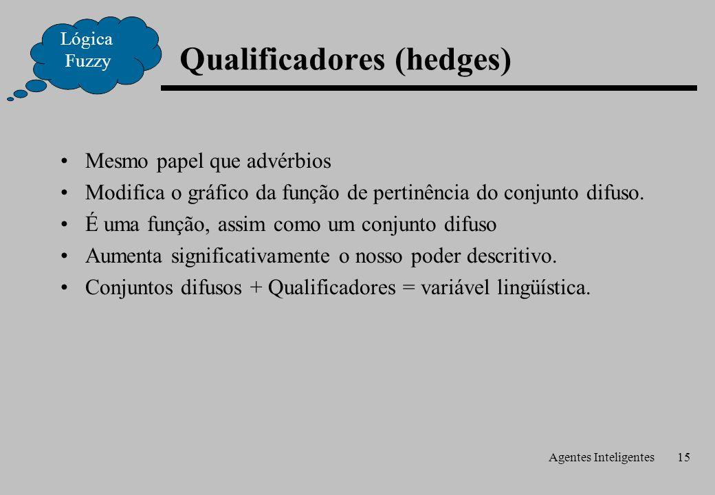 Agentes Inteligentes15 Qualificadores (hedges) Lógica Fuzzy Mesmo papel que advérbios Modifica o gráfico da função de pertinência do conjunto difuso.