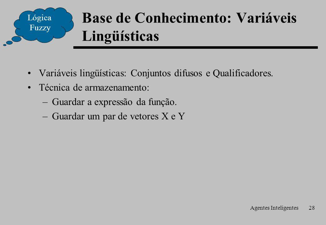 Agentes Inteligentes28 Variáveis lingüísticas: Conjuntos difusos e Qualificadores.