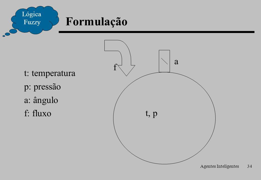 Agentes Inteligentes34 Formulação Lógica Fuzzy f a t, p t: temperatura p: pressão a: ângulo f: fluxo