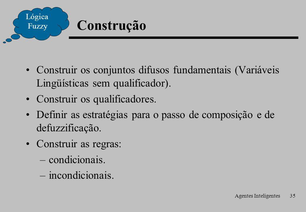 Agentes Inteligentes35 Construção Lógica Fuzzy Construir os conjuntos difusos fundamentais (Variáveis Lingüísticas sem qualificador).