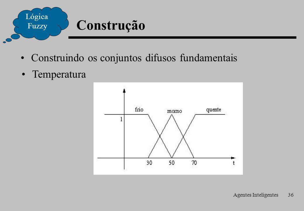 Agentes Inteligentes36 Construção Lógica Fuzzy Construindo os conjuntos difusos fundamentais Temperatura