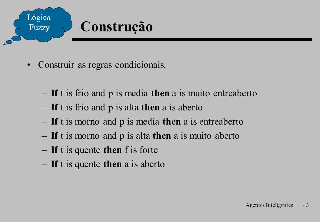 Agentes Inteligentes43 Construção Lógica Fuzzy Construir as regras condicionais.