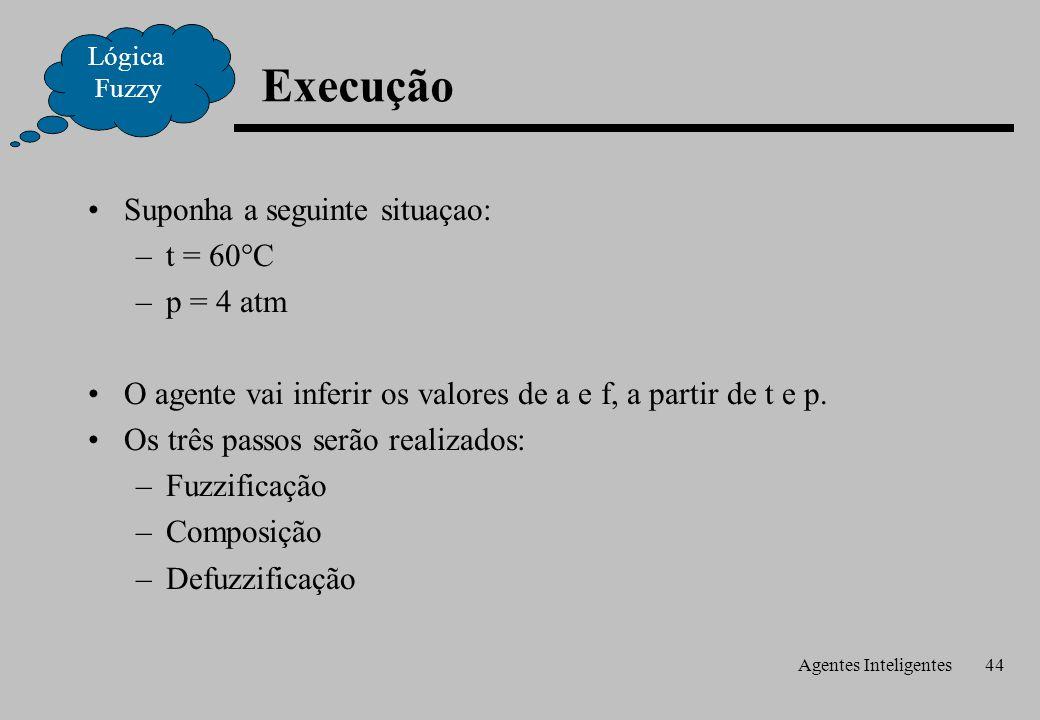 Agentes Inteligentes44 Suponha a seguinte situaçao: –t = 60°C –p = 4 atm O agente vai inferir os valores de a e f, a partir de t e p.
