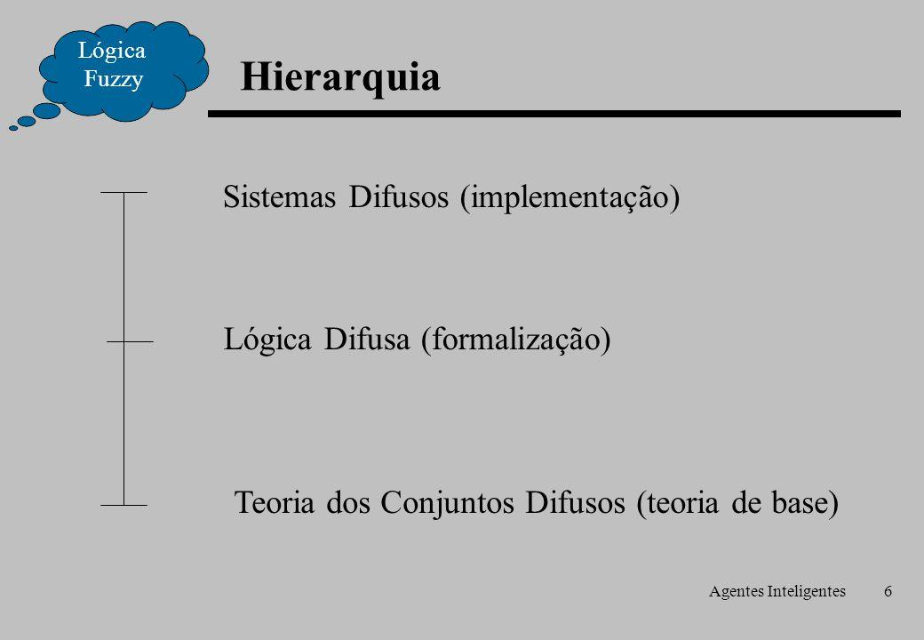Agentes Inteligentes6 Lógica Fuzzy Hierarquia Sistemas Difusos (implementação) Lógica Difusa (formalização) Teoria dos Conjuntos Difusos (teoria de base)