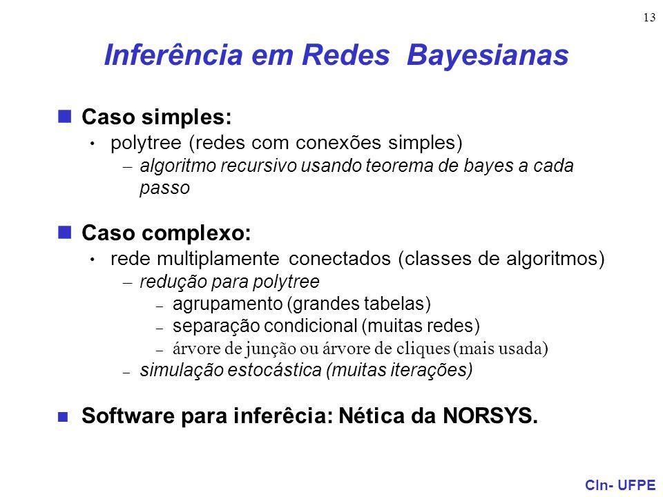 CIn- UFPE 13 Inferência em Redes Bayesianas Caso simples: polytree (redes com conexões simples) – algoritmo recursivo usando teorema de bayes a cada p