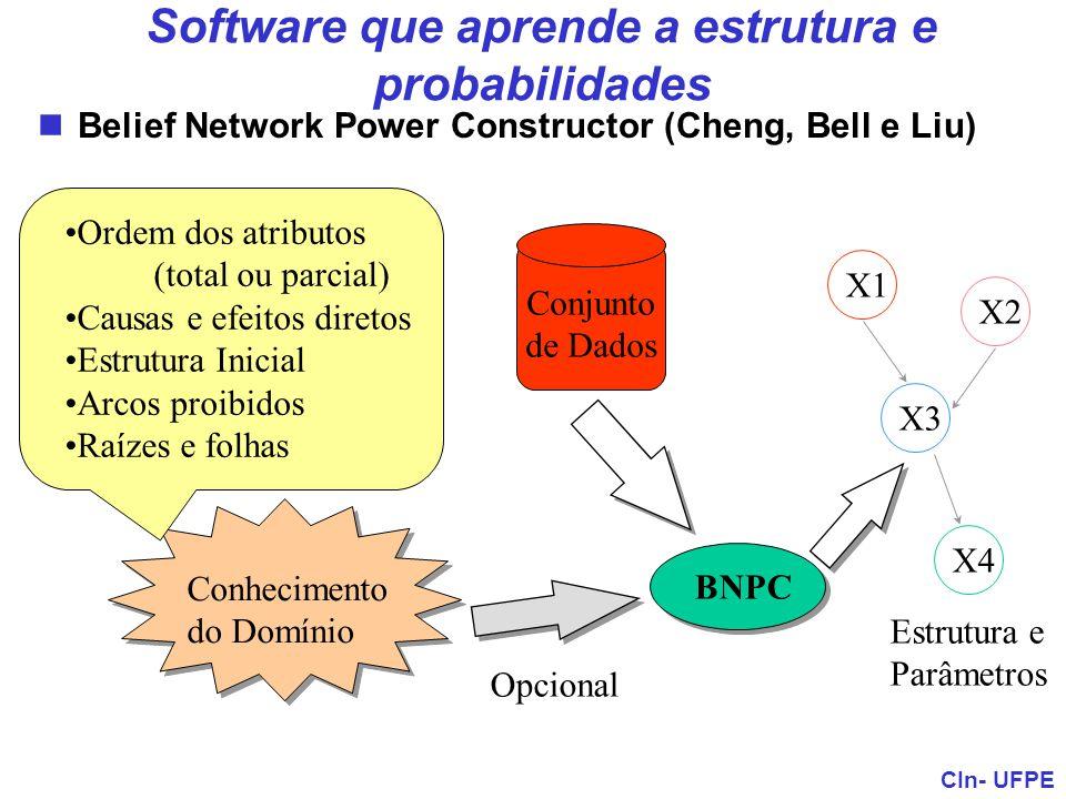 CIn- UFPE Software que aprende a estrutura e probabilidades BNPC Conjunto de Dados Conhecimento do Domínio Ordem dos atributos (total ou parcial) Caus
