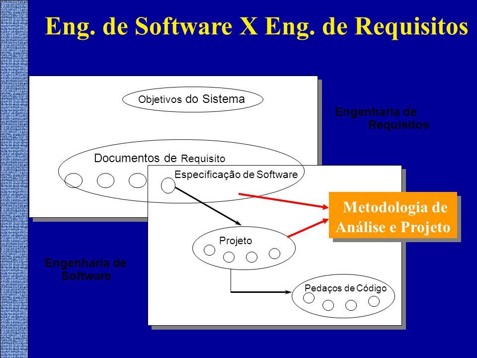 Eng. de Software X Eng.