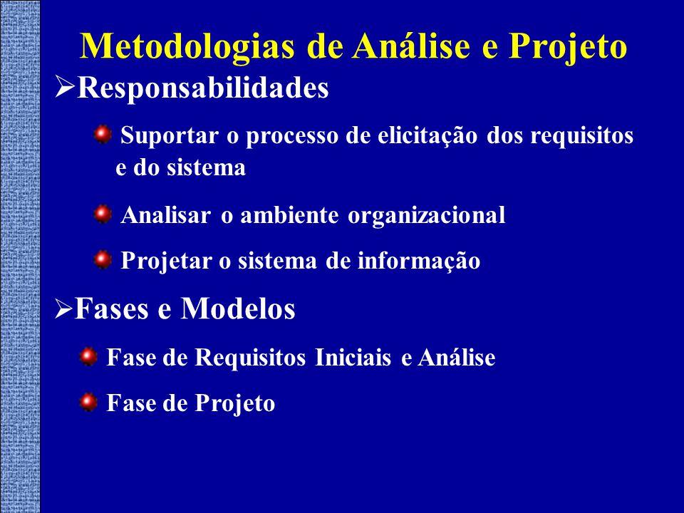 Metodologias de Análise e Projeto  Responsabilidades Suportar o processo de elicitação dos requisitos e do sistema Analisar o ambiente organizacional Projetar o sistema de informação  Fases e Modelos Fase de Requisitos Iniciais e Análise Fase de Projeto