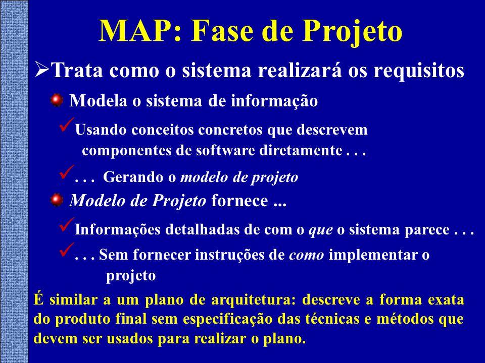  Trata como o sistema realizará os requisitos Modela o sistema de informação Modelo de Projeto fornece...