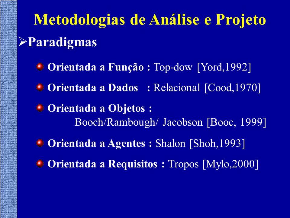  Paradigmas Orientada a Função : Top-dow [Yord,1992] Orientada a Dados : Relacional [Cood,1970] Orientada a Objetos : Booch/Rambough/ Jacobson [Booc, 1999] Orientada a Agentes : Shalon [Shoh,1993] Orientada a Requisitos : Tropos [Mylo,2000] Metodologias de Análise e Projeto