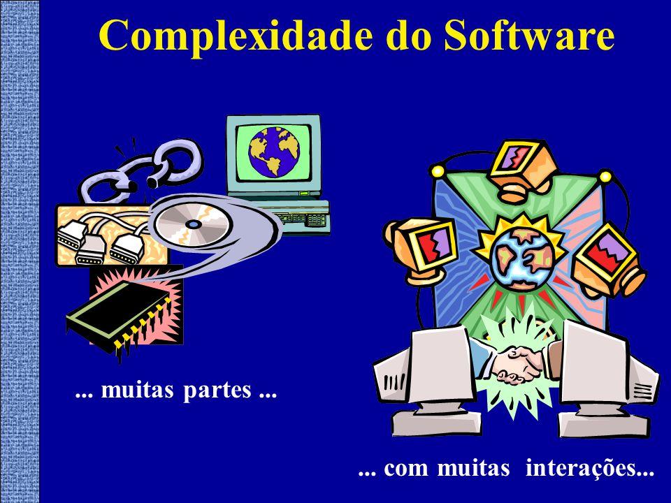Complexidade do Software... muitas partes...... com muitas interações...