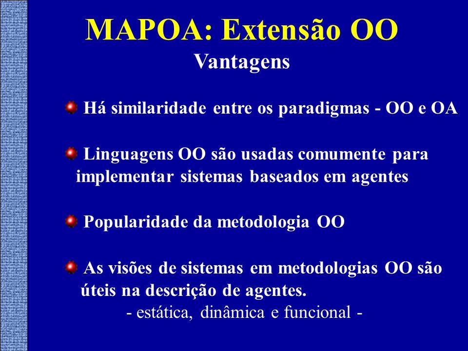 MAPOA: Extensão OO Vantagens Há similaridade entre os paradigmas - OO e OA Linguagens OO são usadas comumente para implementar sistemas baseados em agentes Popularidade da metodologia OO As visões de sistemas em metodologias OO são úteis na descrição de agentes.