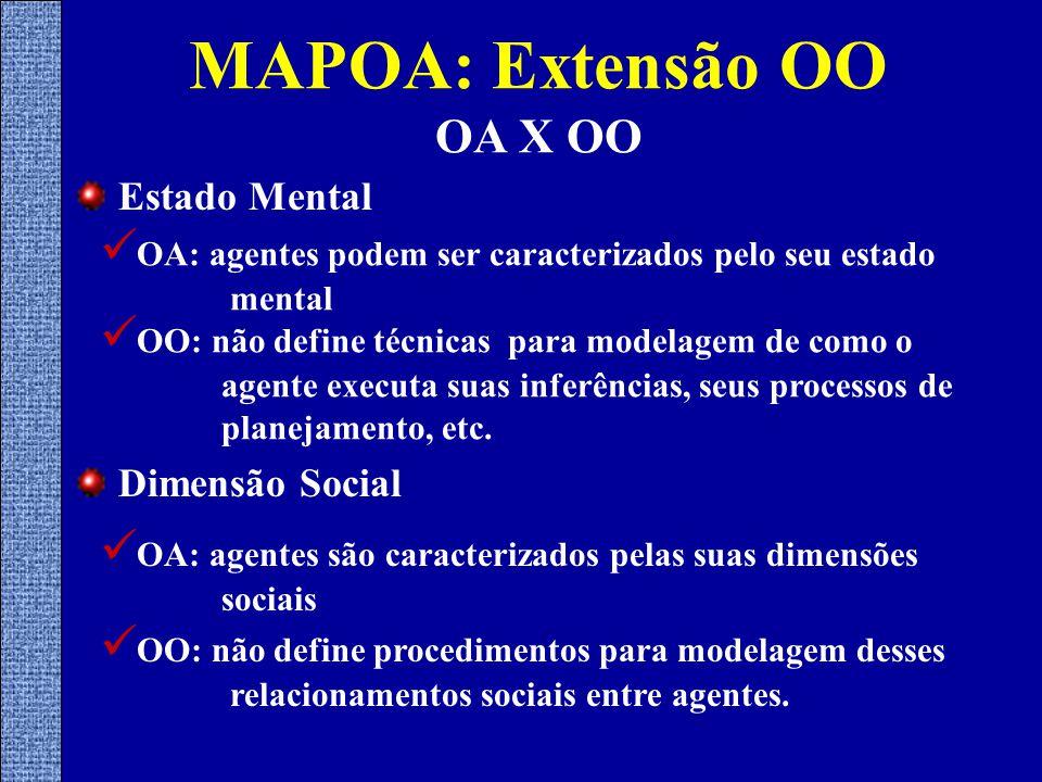 Estado Mental OA: agentes podem ser caracterizados pelo seu estado mental OO: não define técnicas para modelagem de como o agente executa suas inferências, seus processos de planejamento, etc.