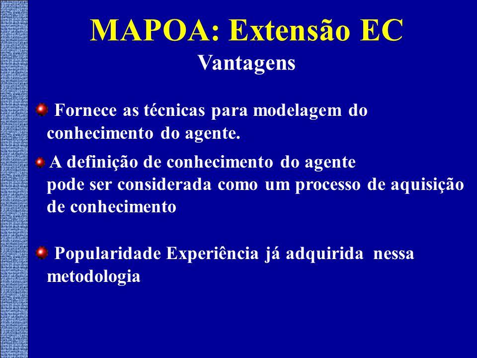MAPOA: Extensão EC Vantagens Fornece as técnicas para modelagem do conhecimento do agente.