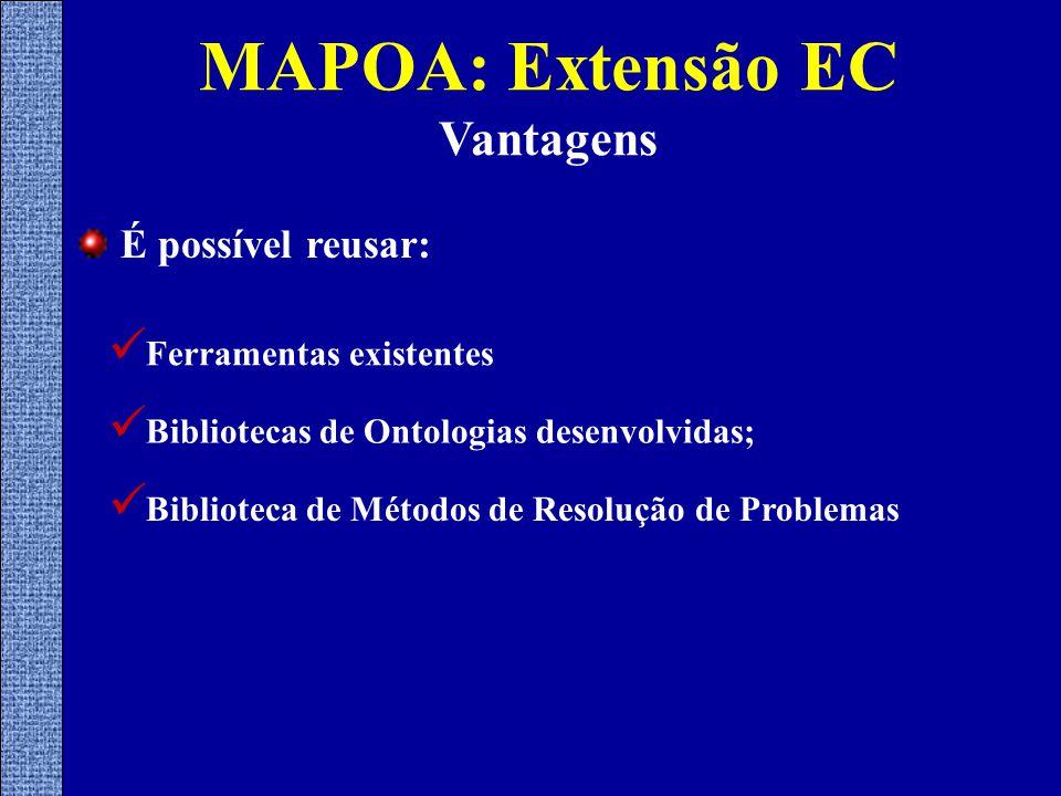 MAPOA: Extensão EC Vantagens É possível reusar: Ferramentas existentes Bibliotecas de Ontologias desenvolvidas; Biblioteca de Métodos de Resolução de Problemas