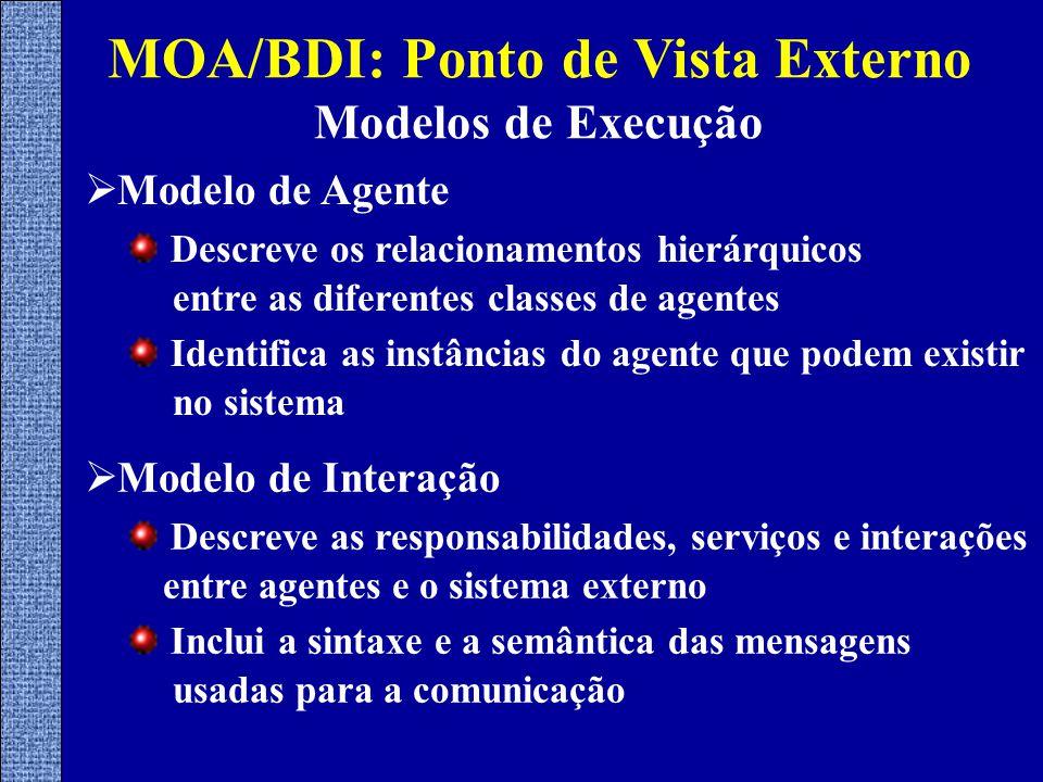  Modelo de Agente MOA/BDI: Ponto de Vista Externo Modelos de Execução Descreve os relacionamentos hierárquicos entre as diferentes classes de agentes Identifica as instâncias do agente que podem existir no sistema  Modelo de Interação Descreve as responsabilidades, serviços e interações entre agentes e o sistema externo Inclui a sintaxe e a semântica das mensagens usadas para a comunicação