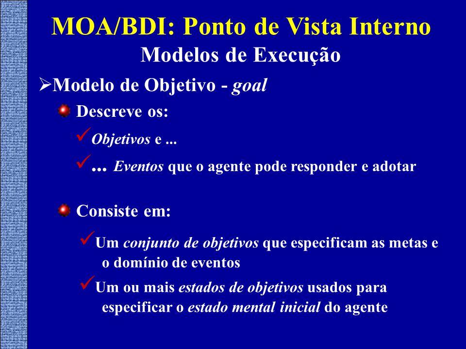  Modelo de Objetivo - goal MOA/BDI: Ponto de Vista Interno Modelos de Execução Descreve os: Consiste em: Um conjunto de objetivos que especificam as metas e o domínio de eventos Um ou mais estados de objetivos usados para especificar o estado mental inicial do agente Objetivos e......