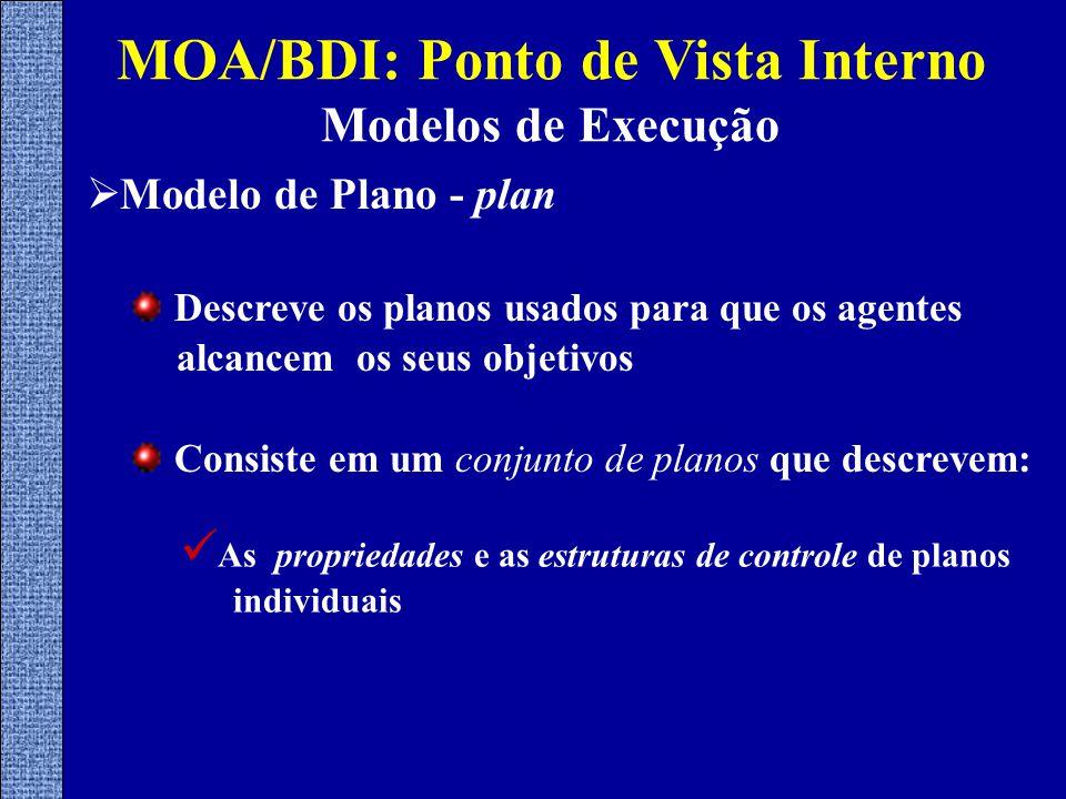 Modelo de Plano - plan MOA/BDI: Ponto de Vista Interno Modelos de Execução Descreve os planos usados para que os agentes alcancem os seus objetivos Consiste em um conjunto de planos que descrevem: As propriedades e as estruturas de controle de planos individuais