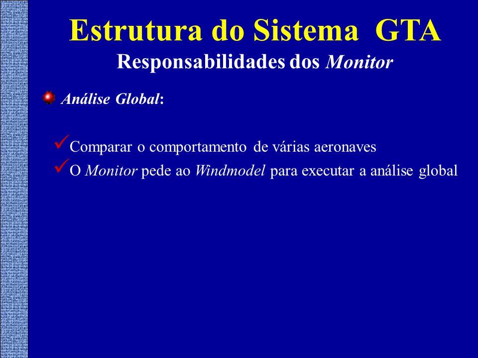 Análise Global: Comparar o comportamento de várias aeronaves O Monitor pede ao Windmodel para executar a análise global Estrutura do Sistema GTA Responsabilidades dos Monitor