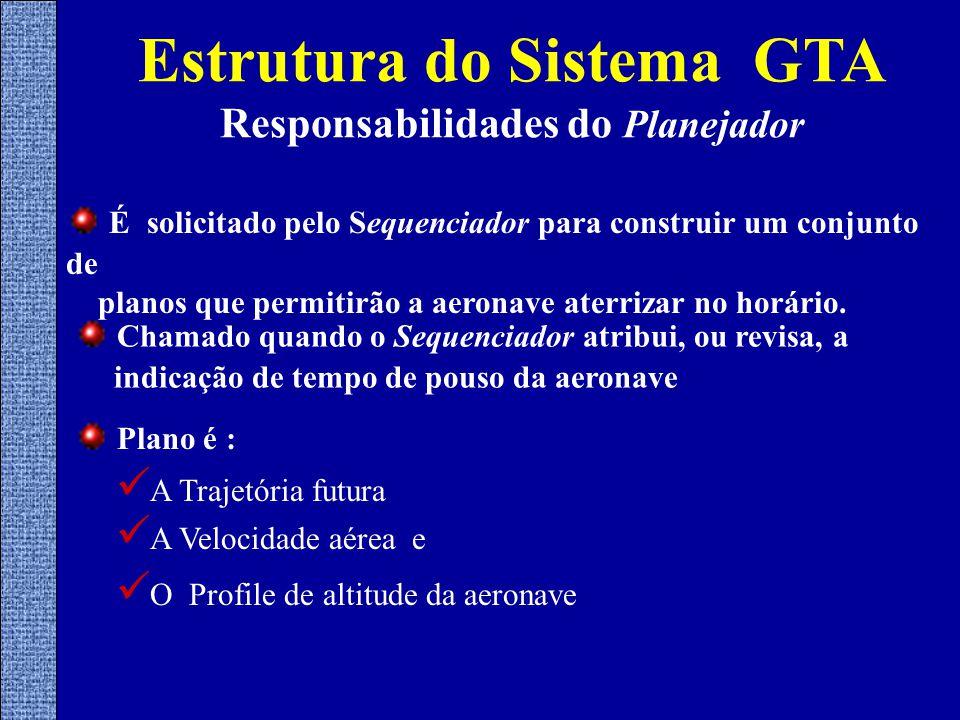 É solicitado pelo Sequenciador para construir um conjunto de planos que permitirão a aeronave aterrizar no horário.