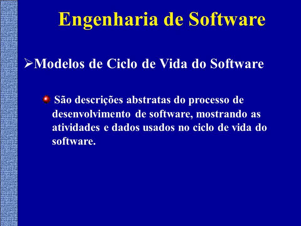  Modelos de Ciclo de Vida do Software São descrições abstratas do processo de desenvolvimento de software, mostrando as atividades e dados usados no ciclo de vida do software.