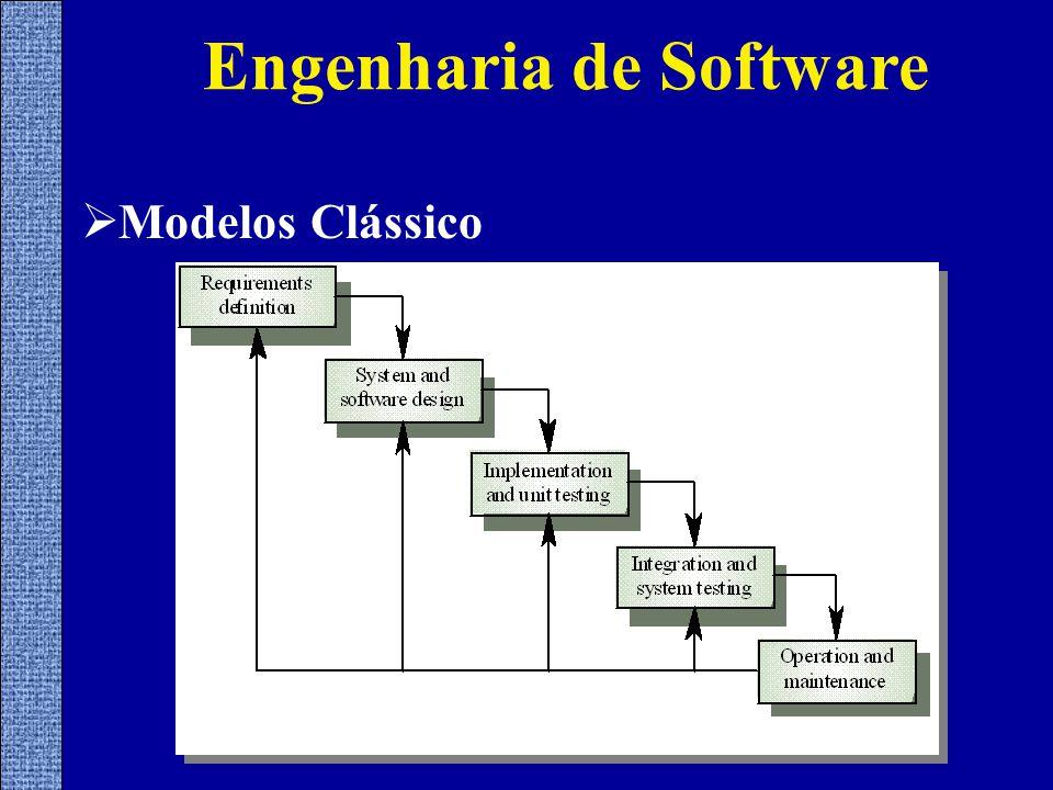  Modelos Clássico Engenharia de Software