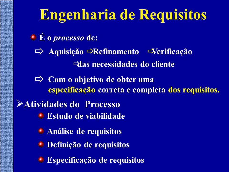 Engenharia de Requisitos  Atividades do Processo Estudo de viabilidade Análise de requisitos Definição de requisitos Especificação de requisitos É o processo de:  Refinamento  Verificação  das necessidades do cliente Aquisição  Com o objetivo de obter uma especificação correta e completa dos requisitos.