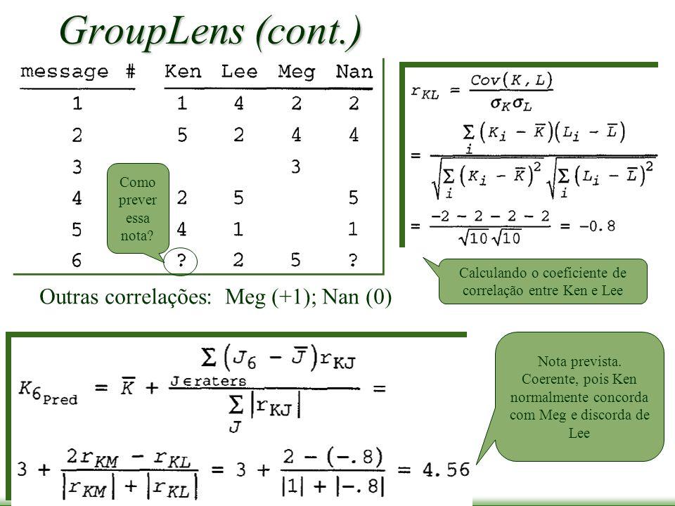 GroupLens (cont.) Outras correlações: Meg (+1); Nan (0) Como prever essa nota.