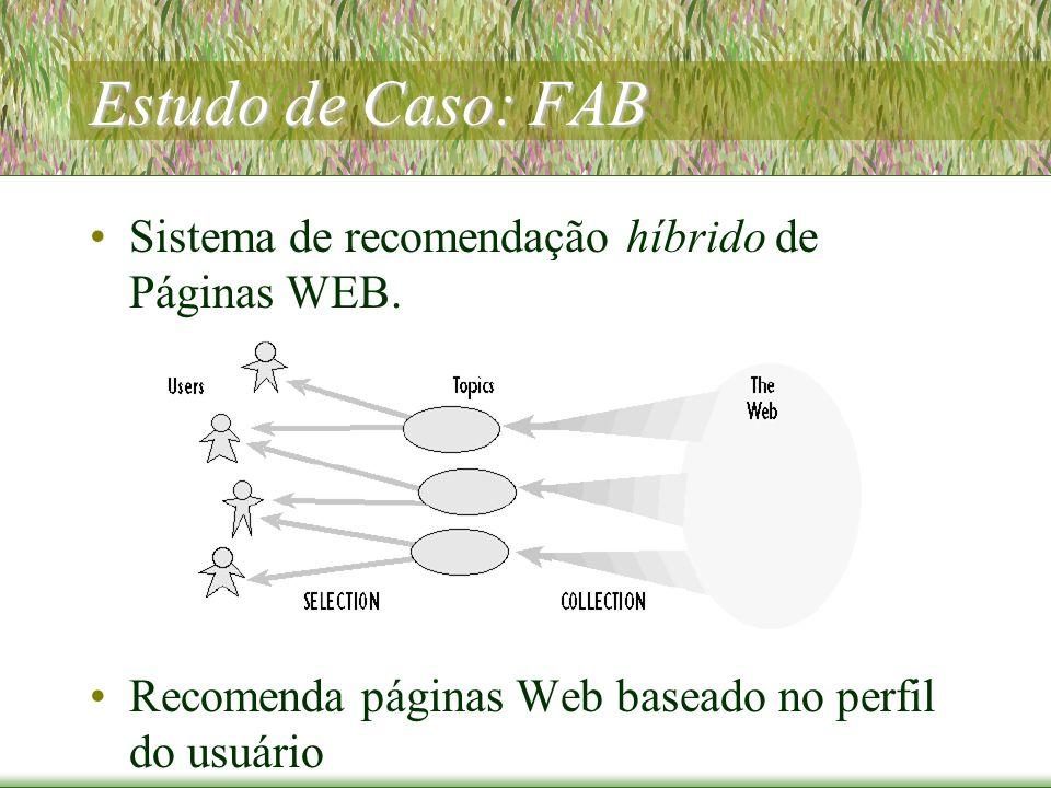 Estudo de Caso: FAB Sistema de recomendação híbrido de Páginas WEB.