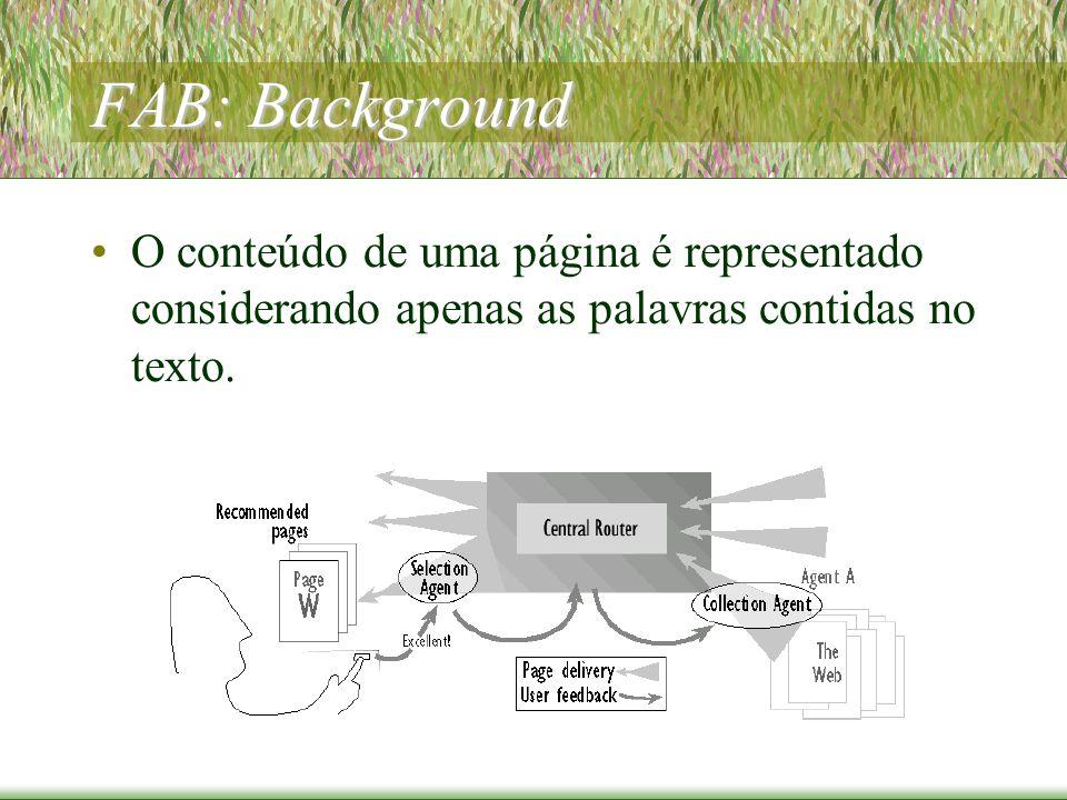 FAB: Background O conteúdo de uma página é representado considerando apenas as palavras contidas no texto.